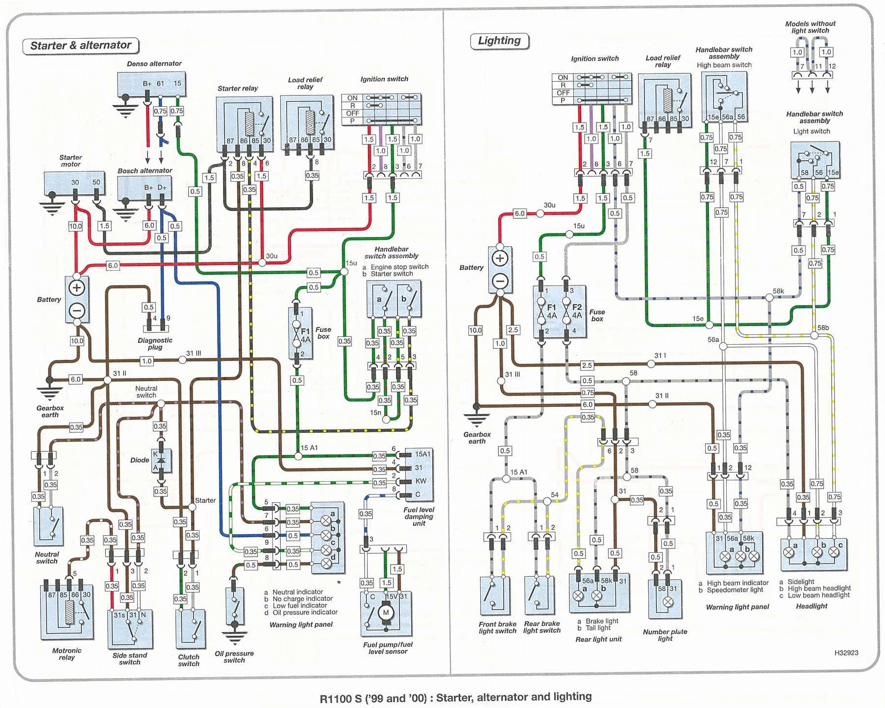 wiring02 bmw r1100s wiring diagrams bmw 2002 wiring diagram at gsmx.co