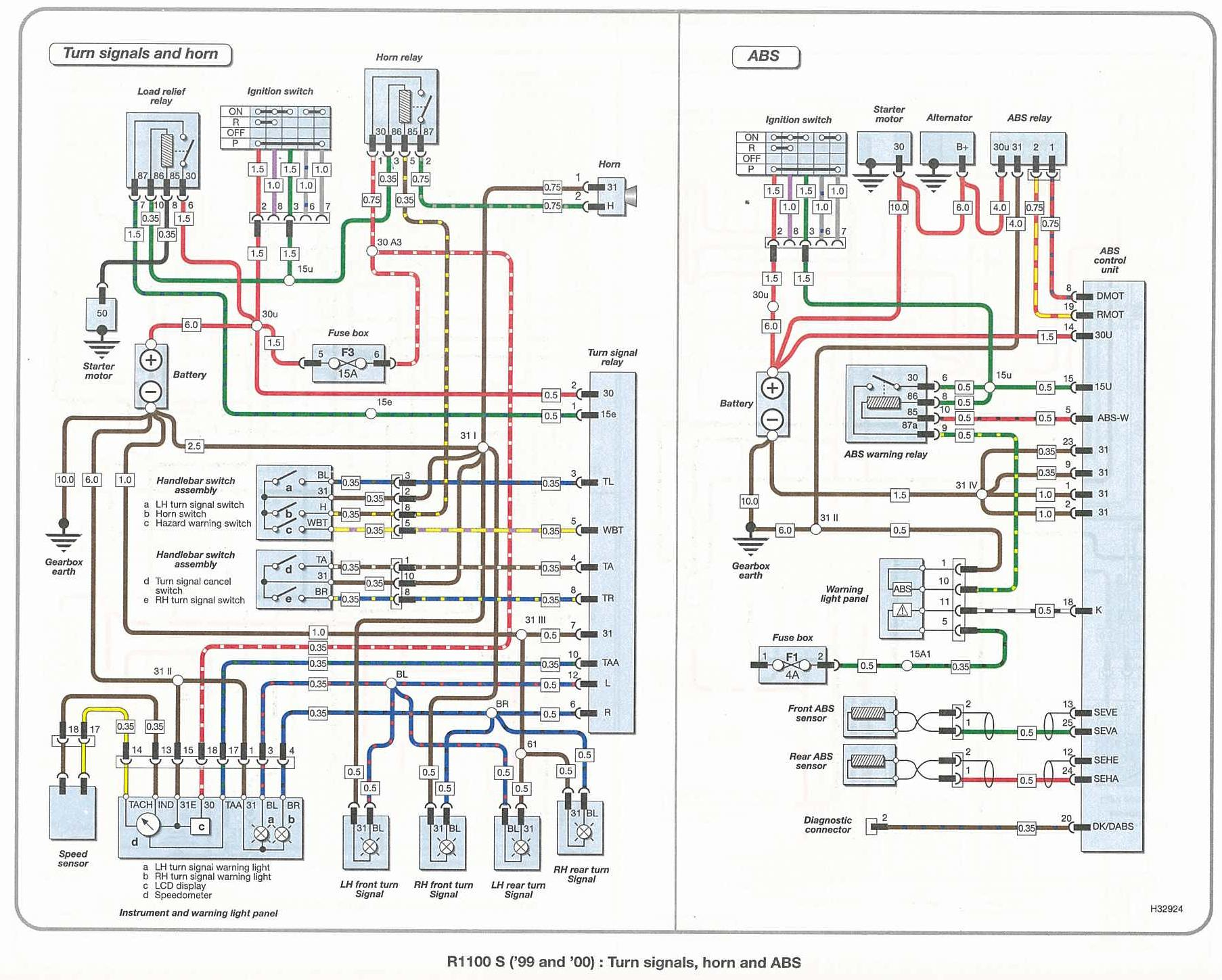 wiring diagram bmw r1100r wiring image wiring diagram bmw r1100s wiring diagrams on wiring diagram bmw r1100r